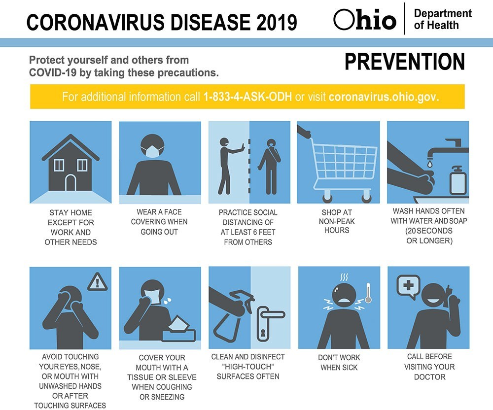 Protect yourself and others from COVID-19 by taking these precautions