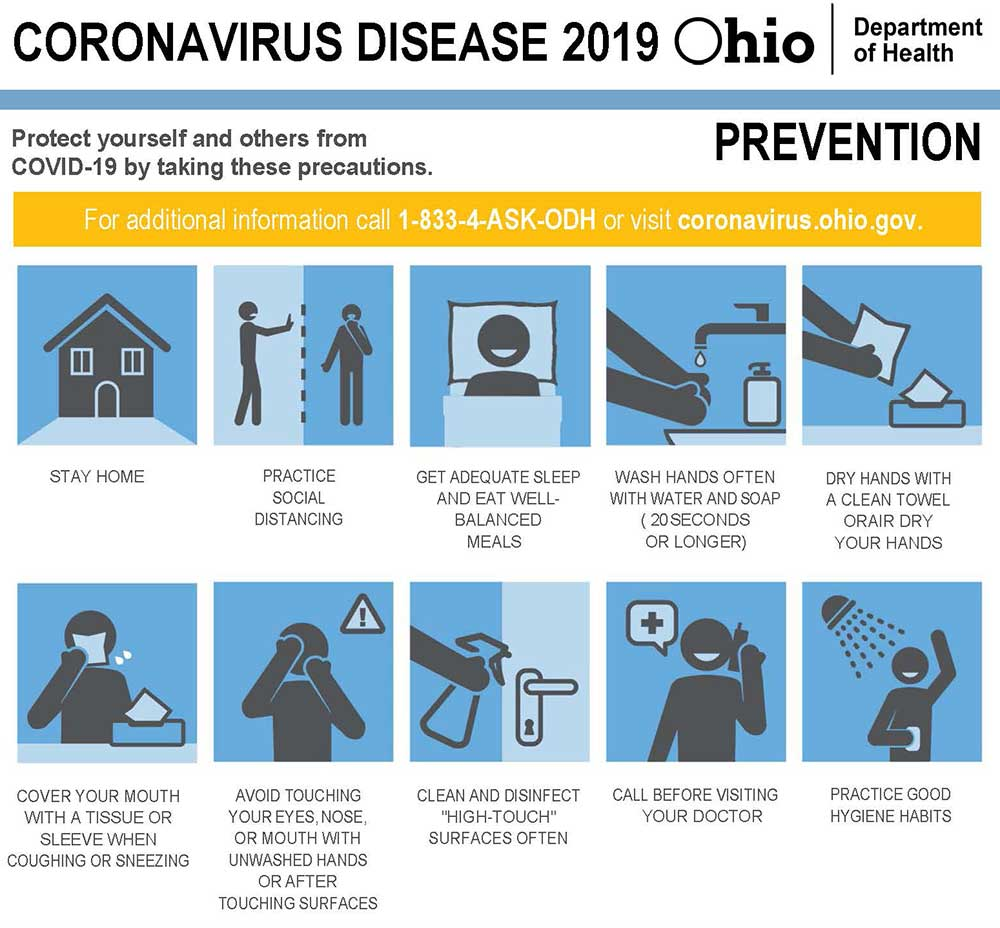 Prevention Infographic